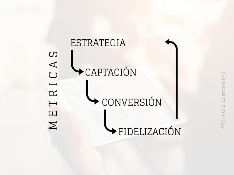 estructura-para-nuevo-proyecto-web-ecommerce-o-tienda-online